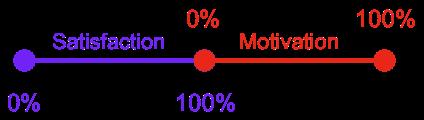 Herzberg - Satisfiers 1