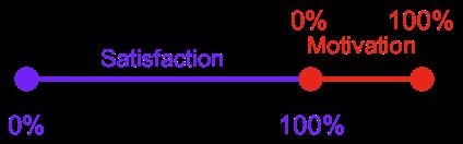 Herzberg - Satisfiers 2